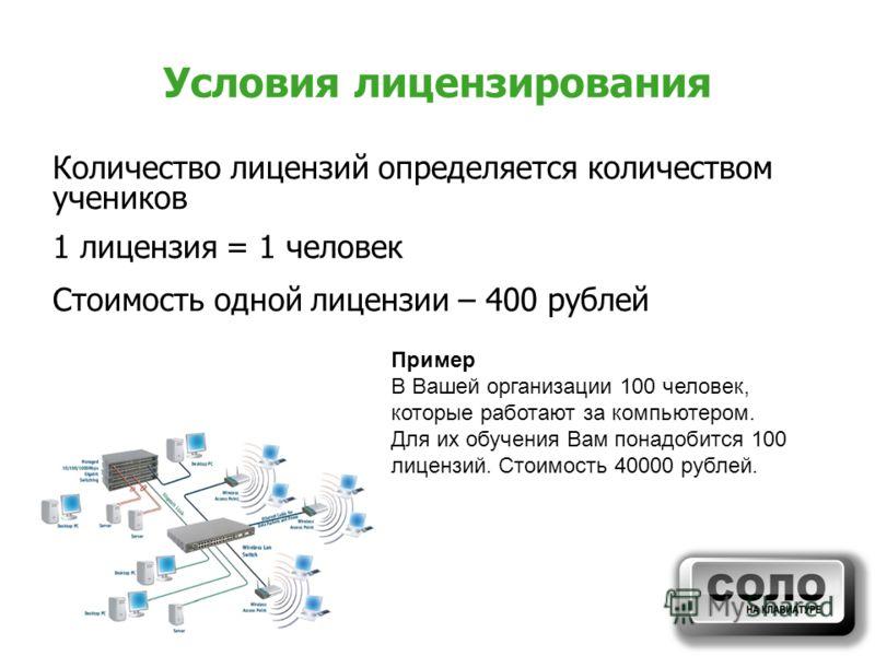 Условия лицензирования Количество лицензий определяется количеством учеников 1 лицензия = 1 человек Стоимость одной лицензии – 400 рублей Пример В Вашей организации 100 человек, которые работают за компьютером. Для их обучения Вам понадобится 100 лиц