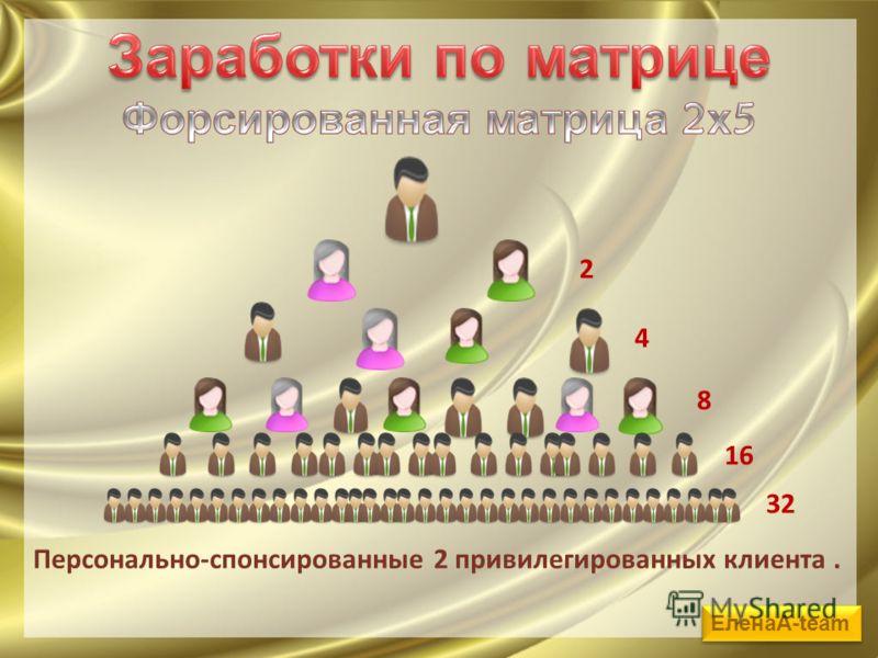 2 4 8 16 32 Персонально-спонсированные 2 привилегированных клиента. ЕленаА-team