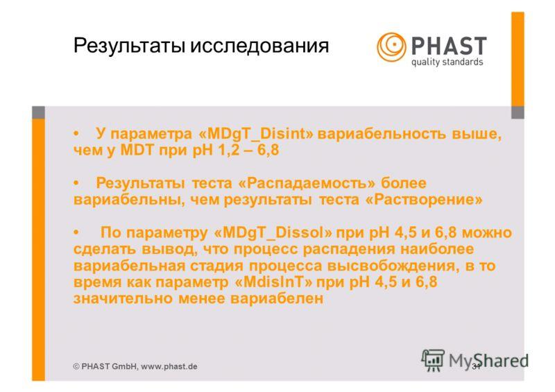 Результаты исследования У параметра «MDgT_Disint» вариабельность выше, чем у MDT при pH 1,2 – 6,8 Результаты теста «Распадаемость» более вариабельны, чем результаты теста «Растворение» По параметру «MDgT_Dissol» при рН 4,5 и 6,8 можно сделать вывод,