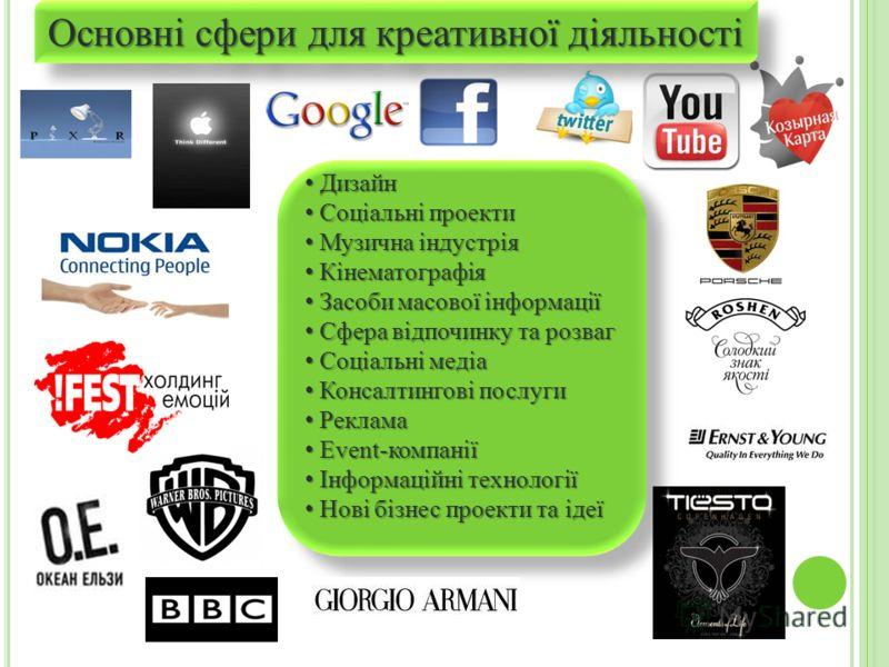 Дизайн Дизайн Соціальні проекти Соціальні проекти Музична індустрія Музична індустрія Кінематографія Кінематографія Засоби масової інформації Засоби масової інформації Сфера відпочинку та розваг Сфера відпочинку та розваг Соціальні медіа Соціальні ме