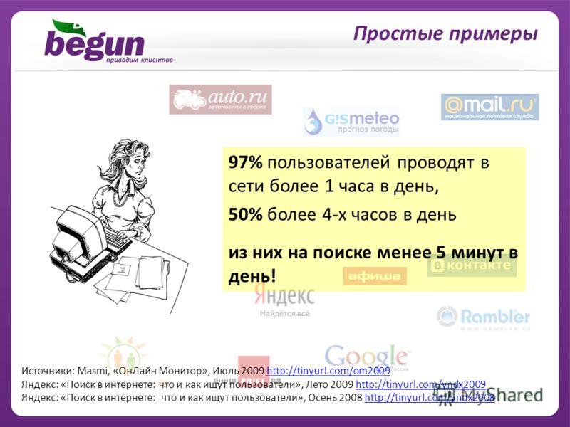 Время в Сети 97% пользователей проводят в сети более 1 часа в день, 50% более 4-х часов в день из них на поиске менее 5 минут в день! Источники: Masmi, «ОнЛайн Монитор», Июль 2009 http://tinyurl.com/om2009http://tinyurl.com/om2009 Яндекс: «Поиск в ин