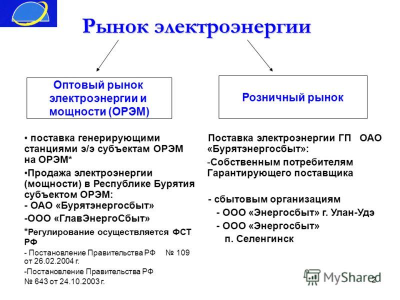 г новосибирск рынки розничные оптовые: