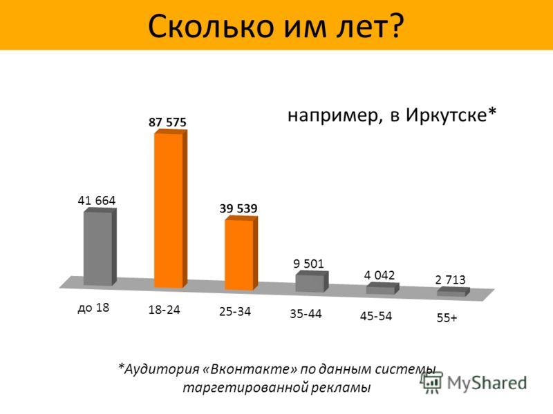 Сколько им лет? например, в Иркутске* *Аудитория «Вконтакте» по данным системы таргетированной рекламы