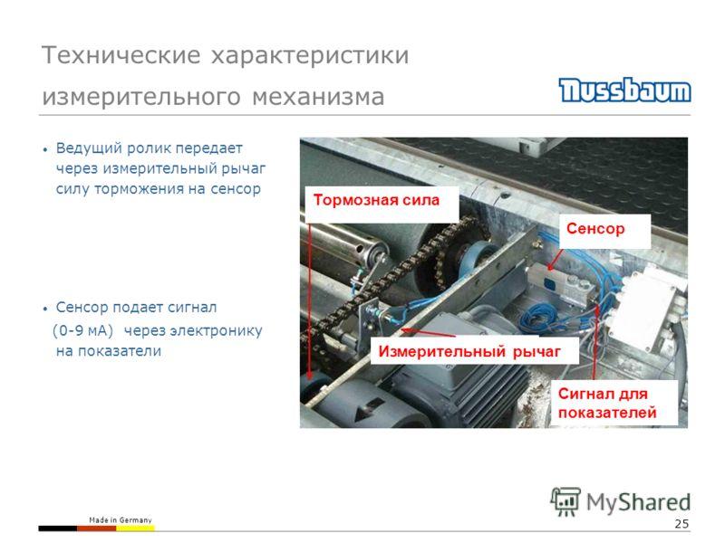 Made in Germany 25 Технические характеристики измерительного механизма Ведущий ролик передает через измерительный рычаг силу торможения на сенсор Сенсор подает сигнал (0-9 мА) через э лектронику на показатели Сенсор Тормозная сила Измерительный рычаг