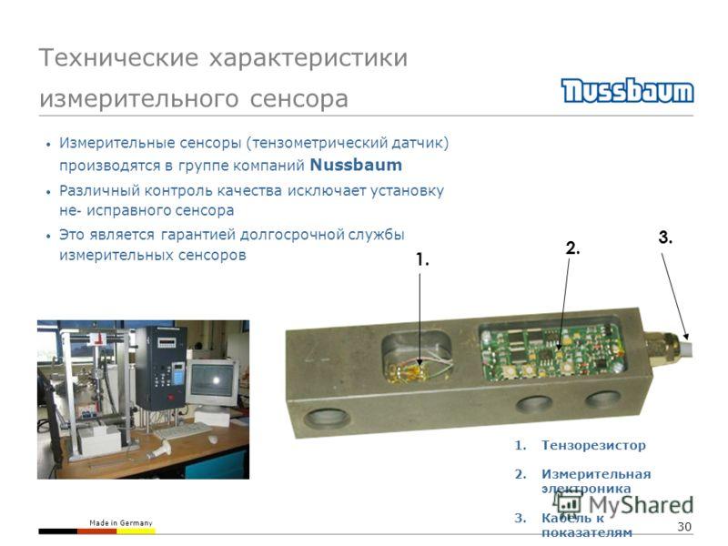 Made in Germany 30 Измерительные сенсоры (тензометрический датчик) производятся в группе компаний Nussbaum Различный контроль качества исключает установку не - исправного сенсора Это является гарантией долгосрочной службы измерительных сенсоров 1. 2.