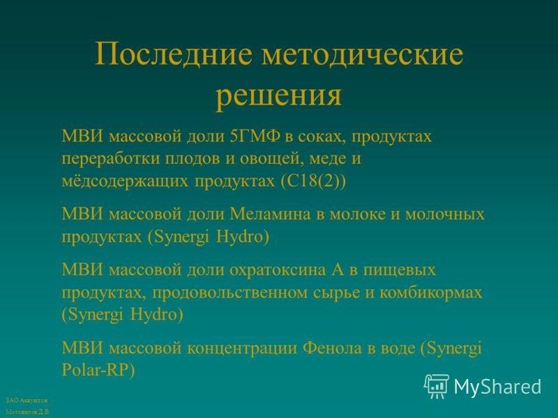 Последние методические решения МВИ массовой доли 5ГМФ в соках, продуктах переработки плодов и овощей, меде и мёдсодержащих продуктах (C18(2)) МВИ массовой доли Меламина в молоке и молочных продуктах (Synergi Hydro) МВИ массовой доли охратоксина А в п