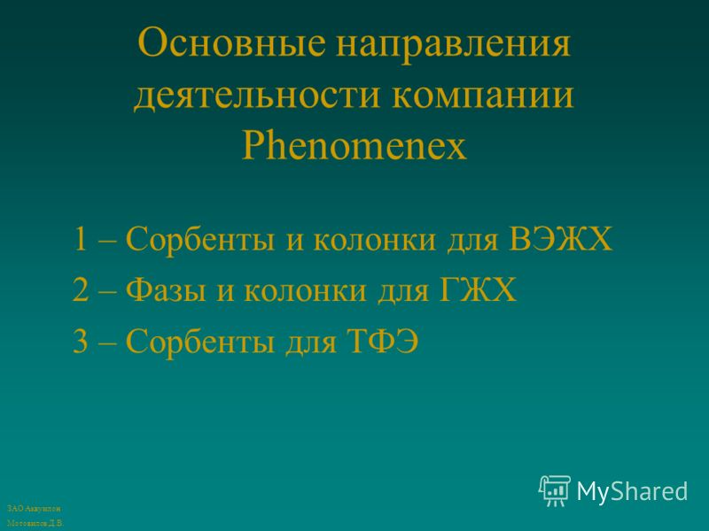 Основные направления деятельности компании Phenomenex 1 – Сорбенты и колонки для ВЭЖХ 2 – Фазы и колонки для ГЖХ 3 – Сорбенты для ТФЭ ЗАО Аквуилон Мотовилов Д.В.