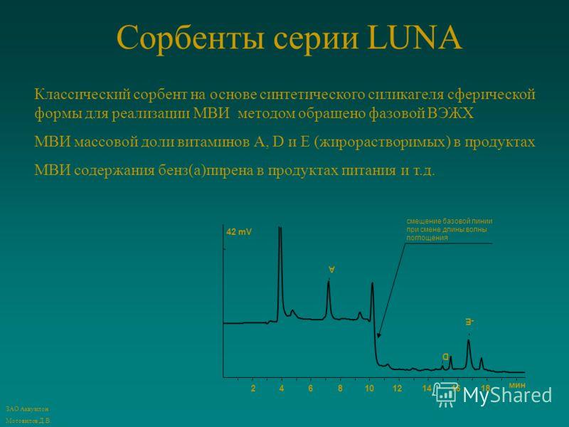 Сорбенты серии LUNA Классический сорбент на основе синтетического силикагеля сферической формы для реализации МВИ методом обращено фазовой ВЭЖХ МВИ массовой доли витаминов А, D и Е (жирорастворимых) в продуктах МВИ содержания бенз(а)пирена в продукта