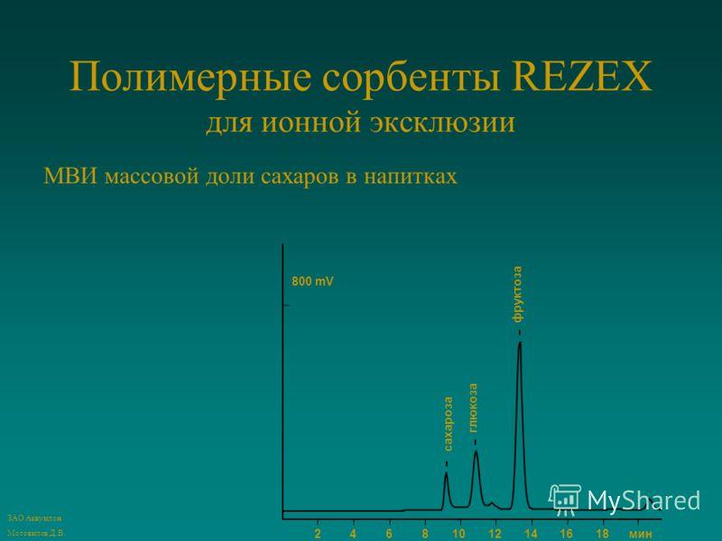 Полимерные сорбенты REZEX для ионной эксклюзии 2468 1012141618мин 800 mV сахароза глюкоза фруктоза МВИ массовой доли сахаров в напитках ЗАО Аквуилон Мотовилов Д.В.