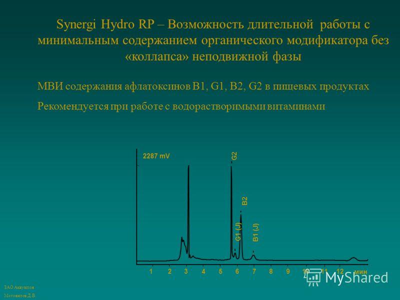 B1 (J) мин 1212345678910 2287 mV G2 G1 (J) B2 11 Synergi Hydro RP – Возможность длительной работы с минимальным содержанием органического модификатора без «коллапса» неподвижной фазы МВИ содержания афлатоксинов B1, G1, B2, G2 в пищевых продуктах Реко