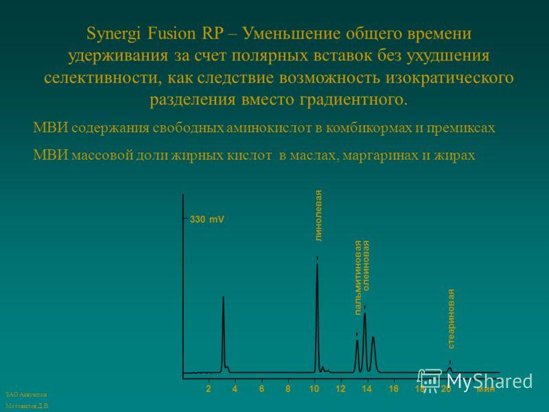 Synergi Fusion RP – Уменьшение общего времени удерживания за счет полярных вставок без ухудшения селективности, как следствие возможность изократического разделения вместо градиентного. 2468101214161820мин 330 mV линолевая пальмитиновая олеиновая сте