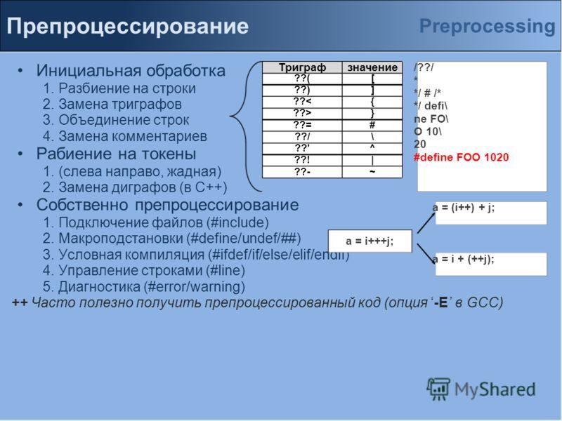 Препроцессирование Инициальная обработка 1.Разбиение на строки 2.Замена триграфов 3.Объединение строк 4.Замена комментариев Рабиение на токены 1.(слева направо, жадная) 2.Замена диграфов (в С++) Собственно препроцессирование 1.Подключение файлов (#in