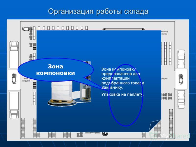 Зона компоновки Зона компоновки предназначена для комплектации подобранного товара Заказчику. Упаковка на паллету. Организация работы склада