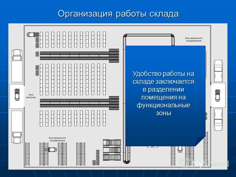 Организация работы склада Удобство работы на складе заключается в разделении помещения на функциональные зоны