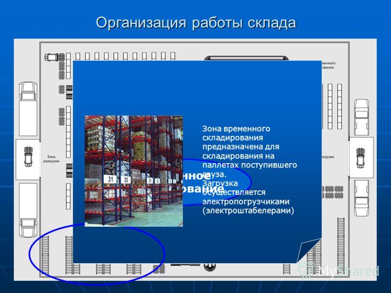 Организация работы склада Временное складирование Зона временного складирования предназначена для складирования на паллетах поступившего груза. Загрузка осуществляется электропогрузчиками (электроштабелерами)