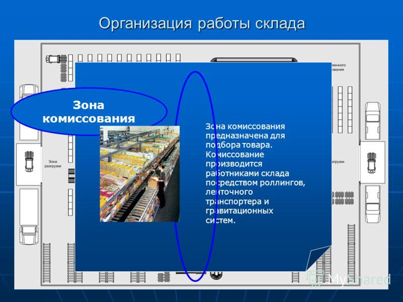 Организация работы склада Зона комиссования Зона комиссования предназначена для подбора товара. Комиссование производится работниками склада посредством роллингов, ленточного транспортера и гравитационных систем.