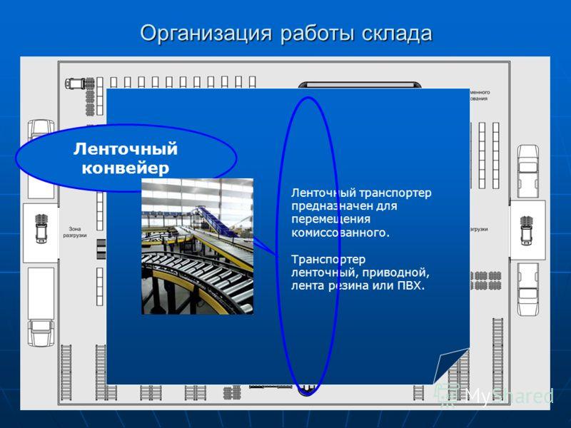 Ленточный конвейер Ленточный транспортер предназначен для перемещения комиссованного. Транспортер ленточный, приводной, лента резина или ПВХ. Организация работы склада