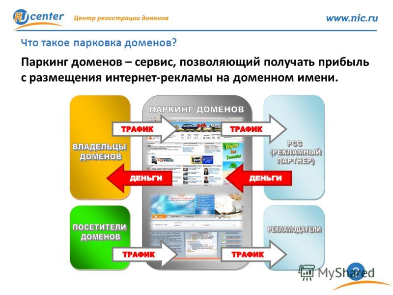 2 Что такое парковка доменов? Паркинг доменов – сервис, позволяющий получать прибыль с размещения интернет-рекламы на доменном имени.