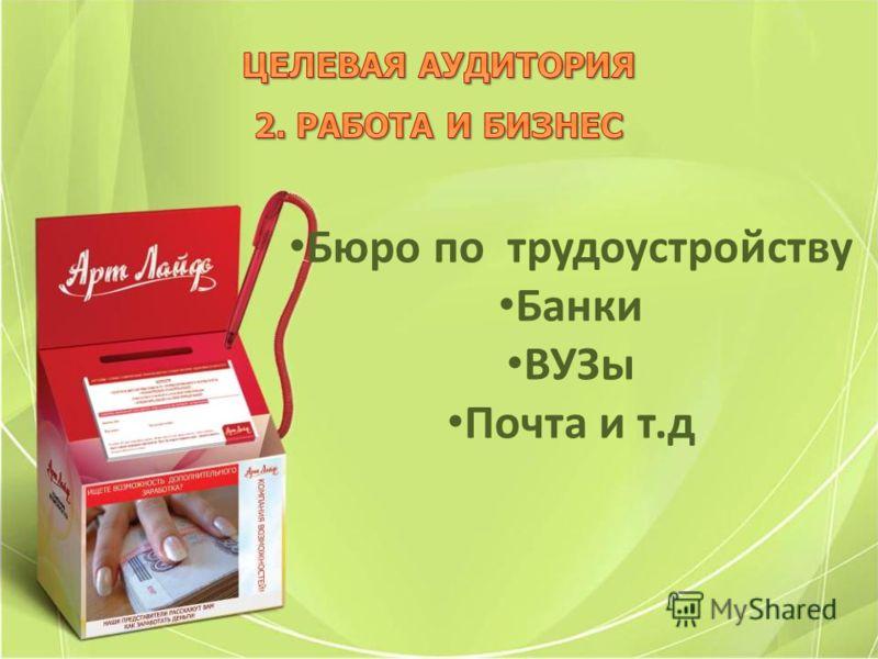 Бюро по трудоустройству Банки ВУЗы Почта и т.д