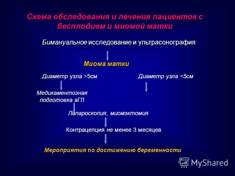 Схема обследования и лечения