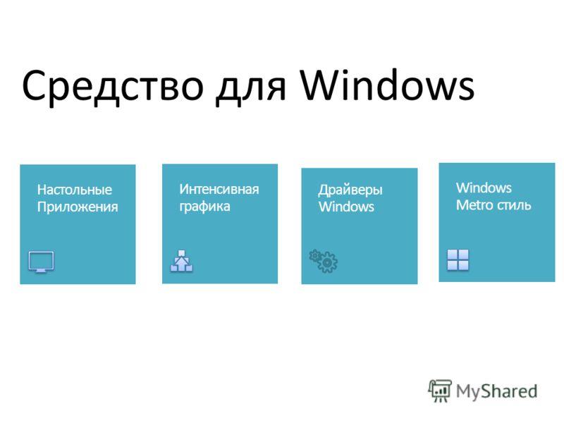 Настольные Приложения Интенсивная графика Драйверы Windows Средство для Windows