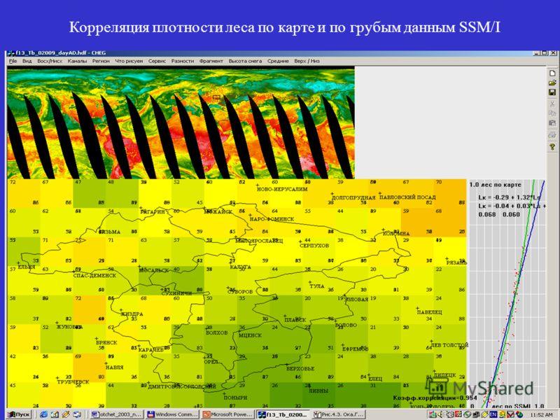 Корреляция плотности леса по карте и по грубым данным SSM/I