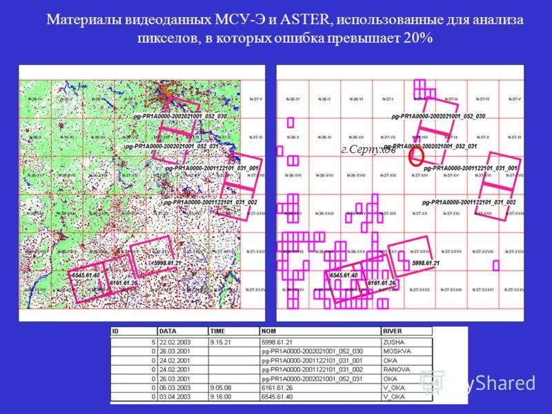 г.Серпухов Материалы видеоданных МСУ-Э и ASTER, использованные для анализа пикселов, в которых ошибка превышает 20%