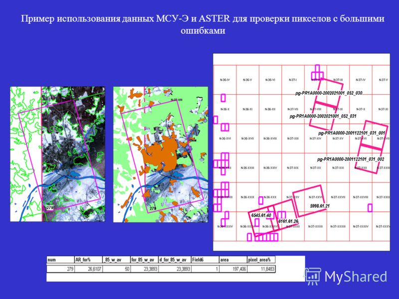 Пример использования данных МСУ-Э и ASTER для проверки пикселов с большими ошибками