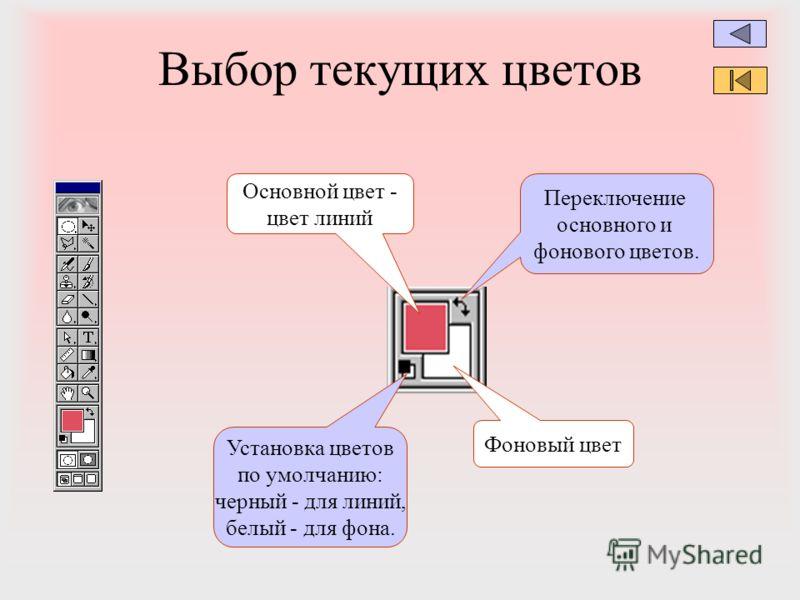 Выбор текущих цветов Основной цвет - цвет линий Фоновый цвет Установка цветов по умолчанию: черный - для линий, белый - для фона. Переключение основного и фонового цветов.