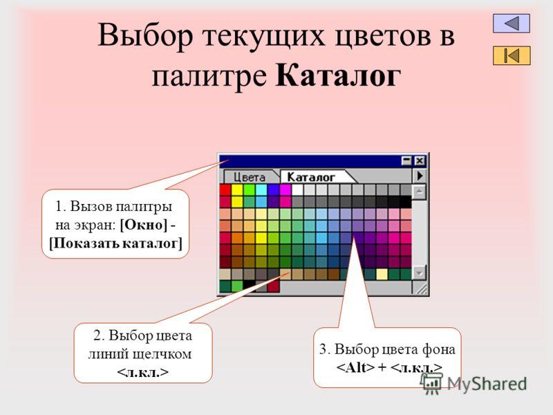 Выбор текущих цветов в палитре Каталог 2. Выбор цвета линий щелчком 3. Выбор цвета фона + 1. Вызов палитры на экран: [Окно] - [Показать каталог]