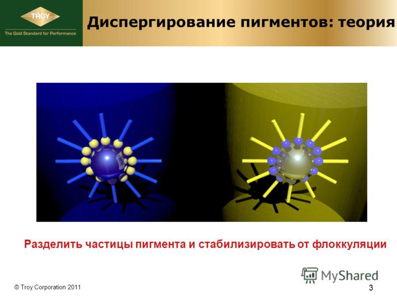 © Troy Corporation 2011 Диспергирование пигментов: теория Разделить частицы пигмента и стабилизировать от флоккуляции 3
