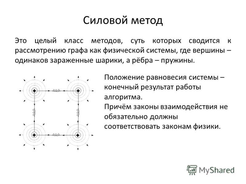 Силовой метод Это целый класс методов, суть которых сводится к рассмотрению графа как физической системы, где вершины – одинаков зараженные шарики, а рёбра – пружины. Положение равновесия системы – конечный результат работы алгоритма. Причём законы в
