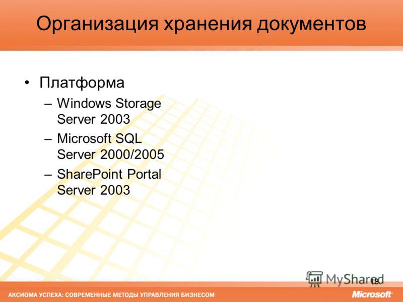 18 Организация хранения документов Платформа –Windows Storage Server 2003 –Microsoft SQL Server 2000/2005 –SharePoint Portal Server 2003