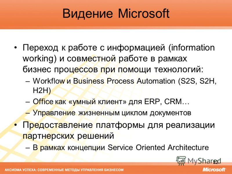 32 Видение Microsoft Переход к работе с информацией (information working) и совместной работе в рамках бизнес процессов при помощи технологий: –Workflow и Business Process Automation (S2S, S2H, H2H) –Office как «умный клиент» для ERP, CRM… –Управлени