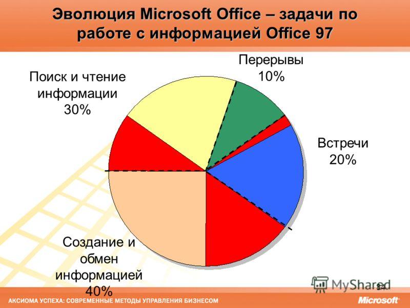 34 Эволюция Microsoft Office – задачи по работе с информацией Office 97 Встречи 20% Создание и обмен информацией 40% Перерывы 10% Поиск и чтение информации 30%
