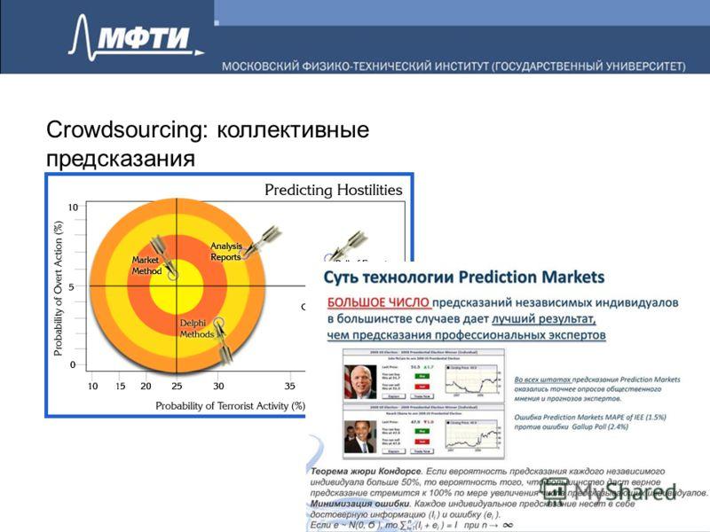 Crowdsourcing: коллективные предсказания