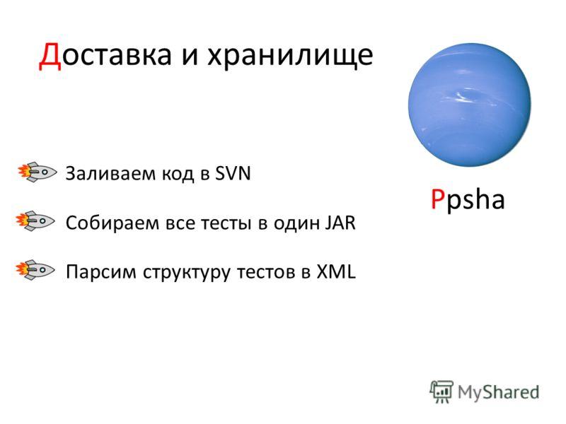 Доставка и хранилище Заливаем код в SVN Собираем все тесты в один JAR Парсим структуру тестов в XML Ppsha