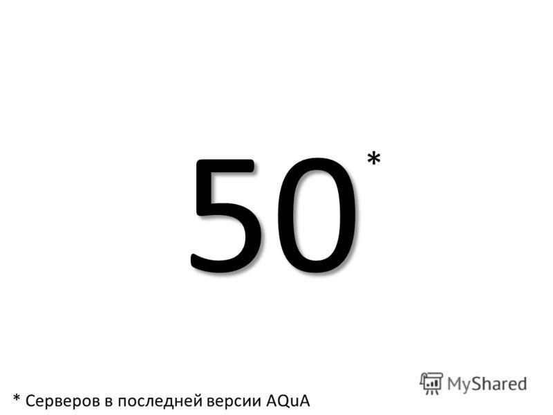 50 * * Серверов в последней версии AQuA
