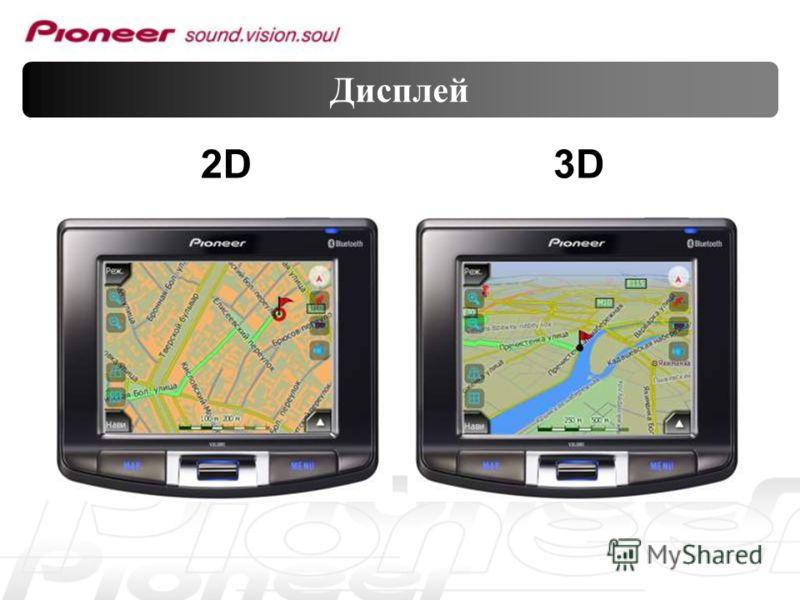 2D3D Дисплей