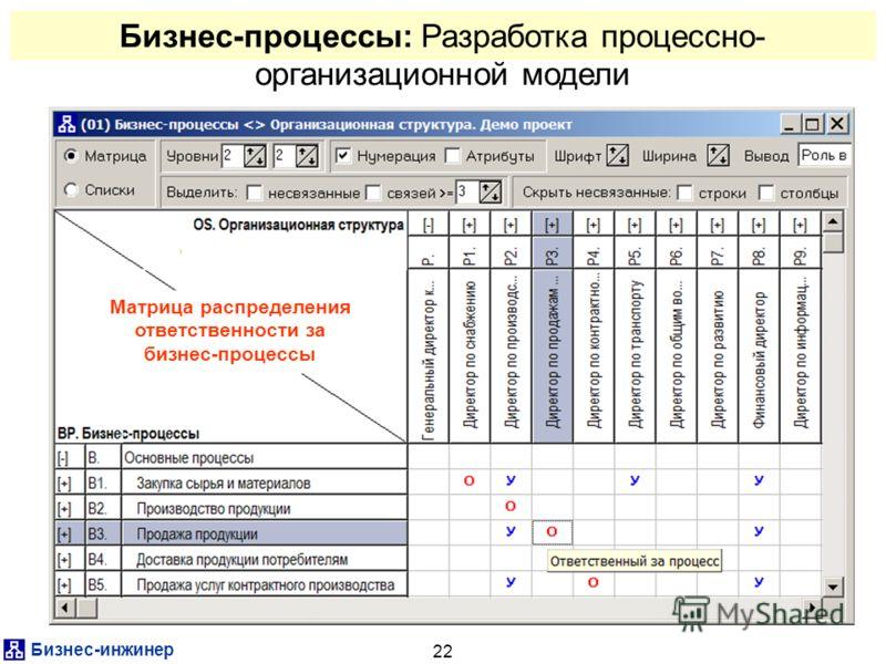 Бизнес-инжинер 22 Бизнес-процессы: Разработка процессно- организационной модели Матрица распределения ответственности за бизнес-процессы