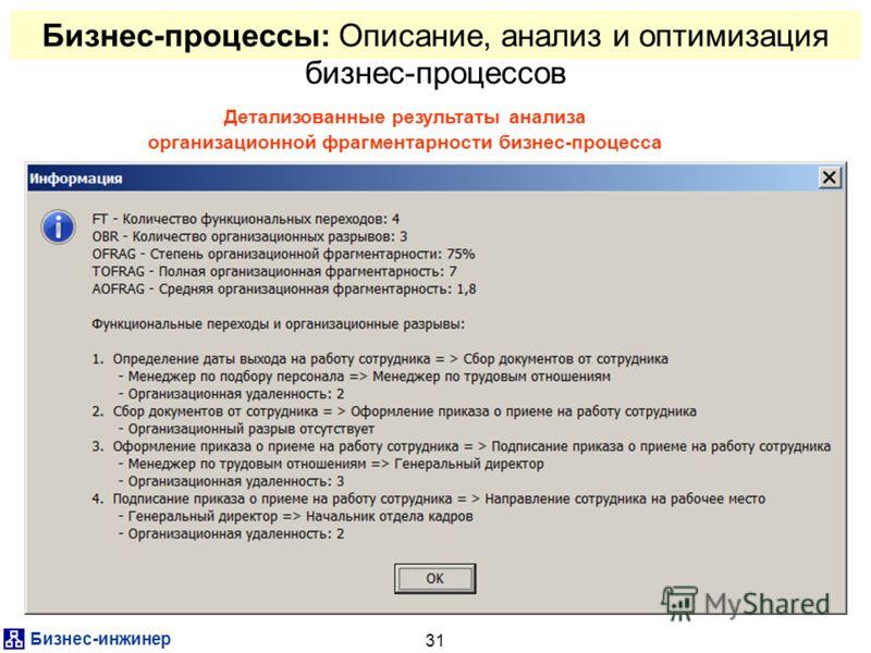 Бизнес-инжинер 31 Детализованные результаты анализа организационной фрагментарности бизнес-процесса Бизнес-процессы: Описание, анализ и оптимизация бизнес-процессов