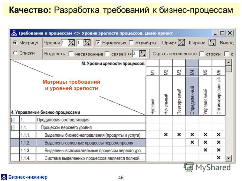 Бизнес-инжинер 45 Качество: Разработка требований к бизнес-процессам Матрицы требований и уровней зрелости