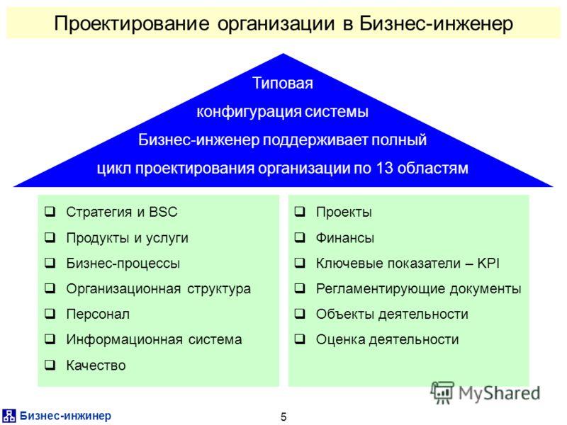 Бизнес-инжинер 5 Стратегия и BSC Продукты и услуги Бизнес-процессы Организационная структура Персонал Информационная система Качество Проектирование организации в Бизнес-инженер Проекты Финансы Ключевые показатели – KPI Регламентирующие документы Объ