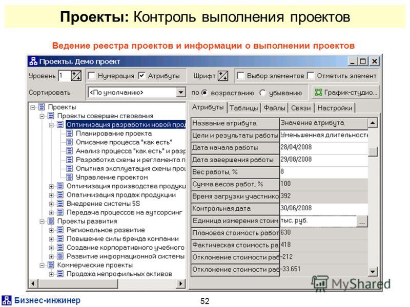 Бизнес-инжинер 52 Проекты: Контроль выполнения проектов Ведение реестра проектов и информации о выполнении проектов