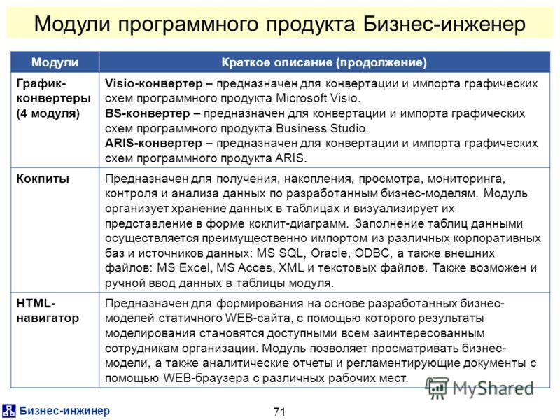Бизнес-инжинер 71 Модули программного продукта Бизнес-инженер МодулиКраткое описание (продолжение) График- конвертеры (4 модуля) Visio-конвертер – предназначен для конвертации и импорта графических схем программного продукта Microsoft Visio. BS-конве