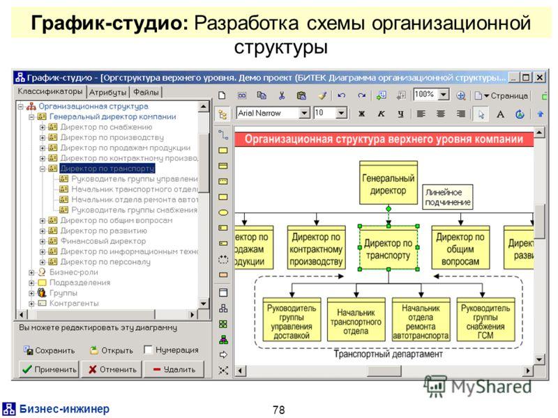 Бизнес-инжинер 78 График-студио: Разработка схемы организационной структуры