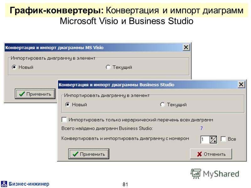 Бизнес-инжинер 81 График-конвертеры: Конвертация и импорт диаграмм Microsoft Visio и Business Studio