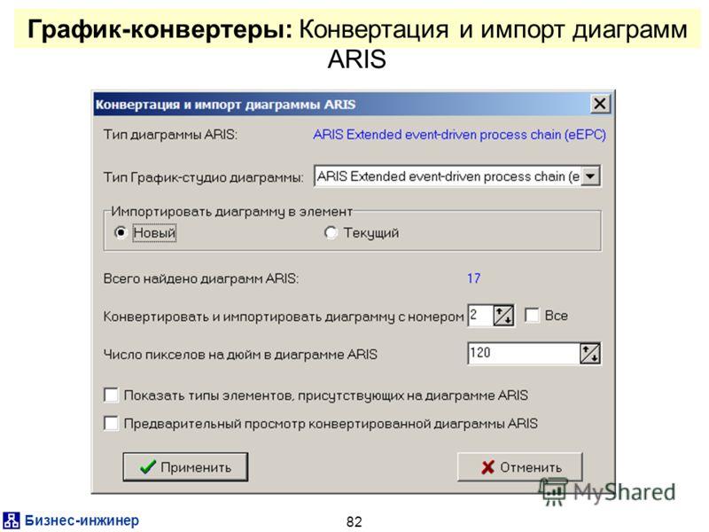 Бизнес-инжинер 82 График-конвертеры: Конвертация и импорт диаграмм ARIS