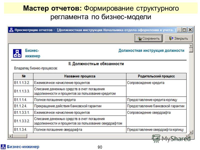 Бизнес-инжинер 90 Мастер отчетов: Формирование структурного регламента по бизнес-модели