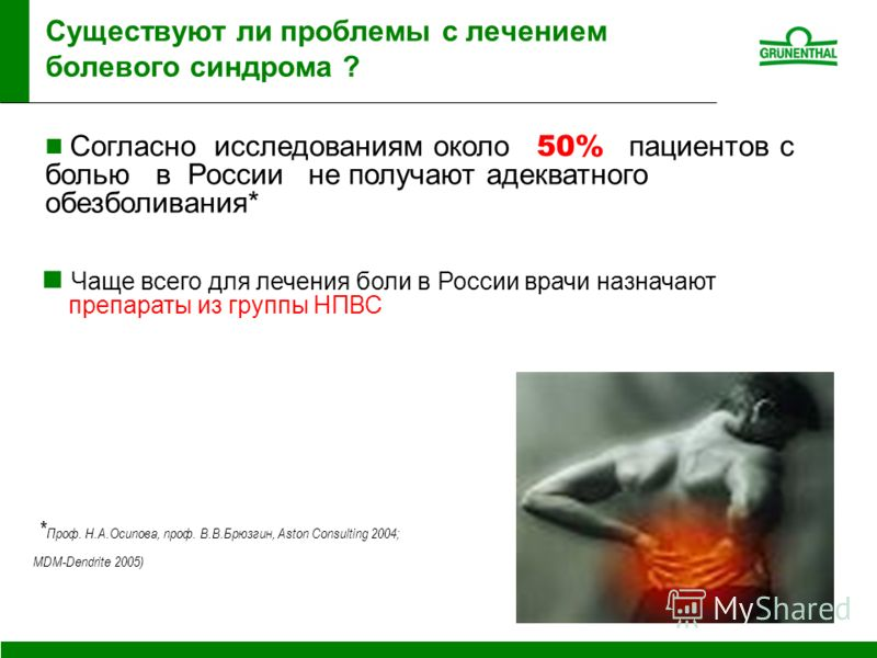 Существуют ли проблемы с лечением болевого синдрома ? Чаще всего для лечения боли в России врачи назначают препараты из группы НПВС Cогласно исследованиям около 50% пациентов с болью в России не получают адекватного обезболивания* * Проф. Н.А.Осипова